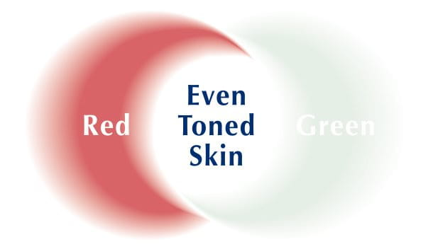 graphic of even skin tone
